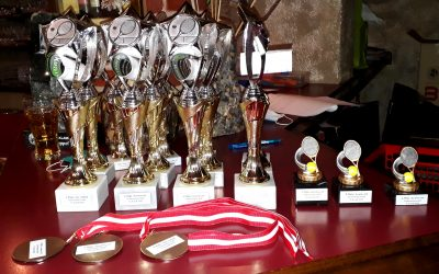 Kinder- und Jugend-Vereinsmeisterschaft 2020